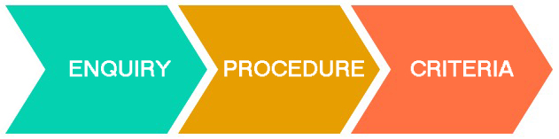 Admission-Process