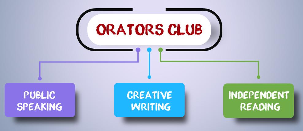 orators-club